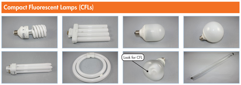 compact fluorescent lights cfl and fluorescent tubes contain mercury which is harmful to human health and the environment even in very small quantities