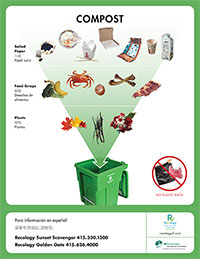 Zero Waste Toolkit - Businesses | sfenvironment.org - Our Home. Our ...