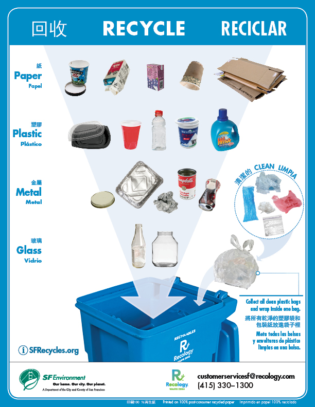 picture regarding Recycle Signs Printable identify Recycling Signs or symptoms  - Our House. Our Town